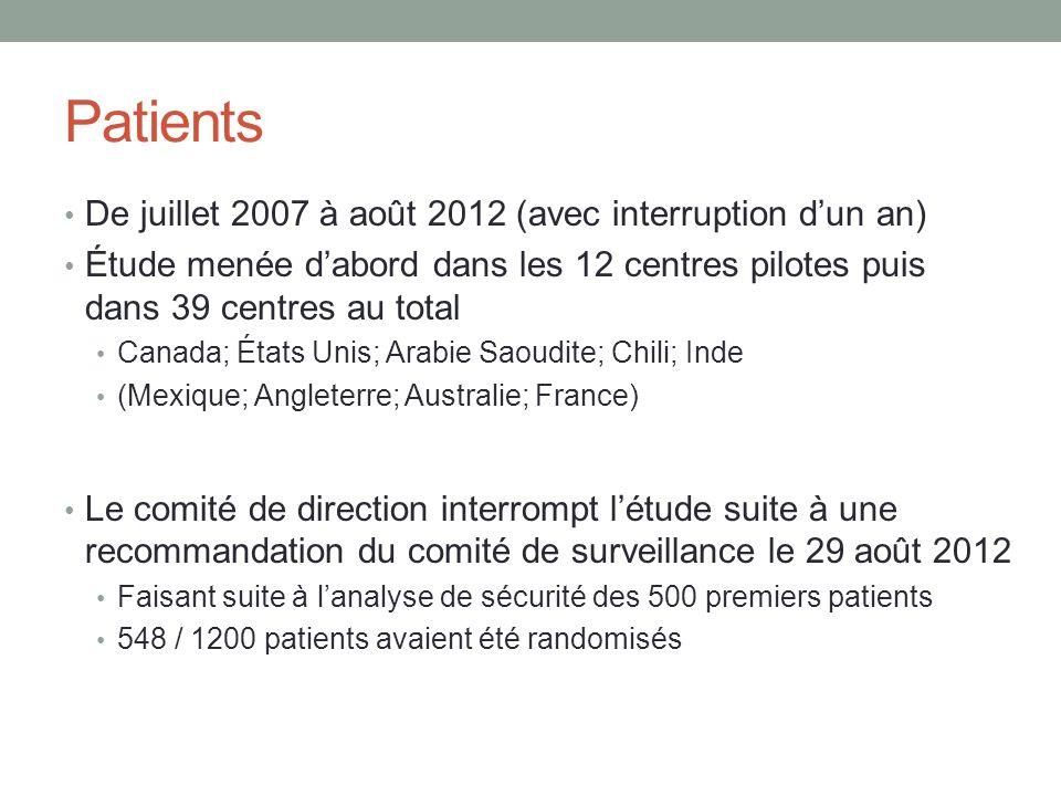 Patients De juillet 2007 à août 2012 (avec interruption dun an) Étude menée dabord dans les 12 centres pilotes puis dans 39 centres au total Canada; É
