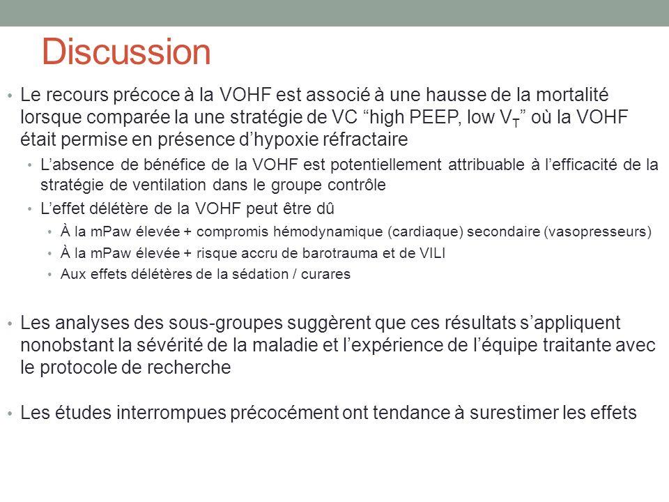 Discussion Le recours précoce à la VOHF est associé à une hausse de la mortalité lorsque comparée la une stratégie de VC high PEEP, low V T où la VOHF