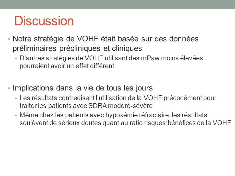 Discussion Notre stratégie de VOHF était basée sur des données préliminaires précliniques et cliniques Dautres stratégies de VOHF utilisant des mPaw m