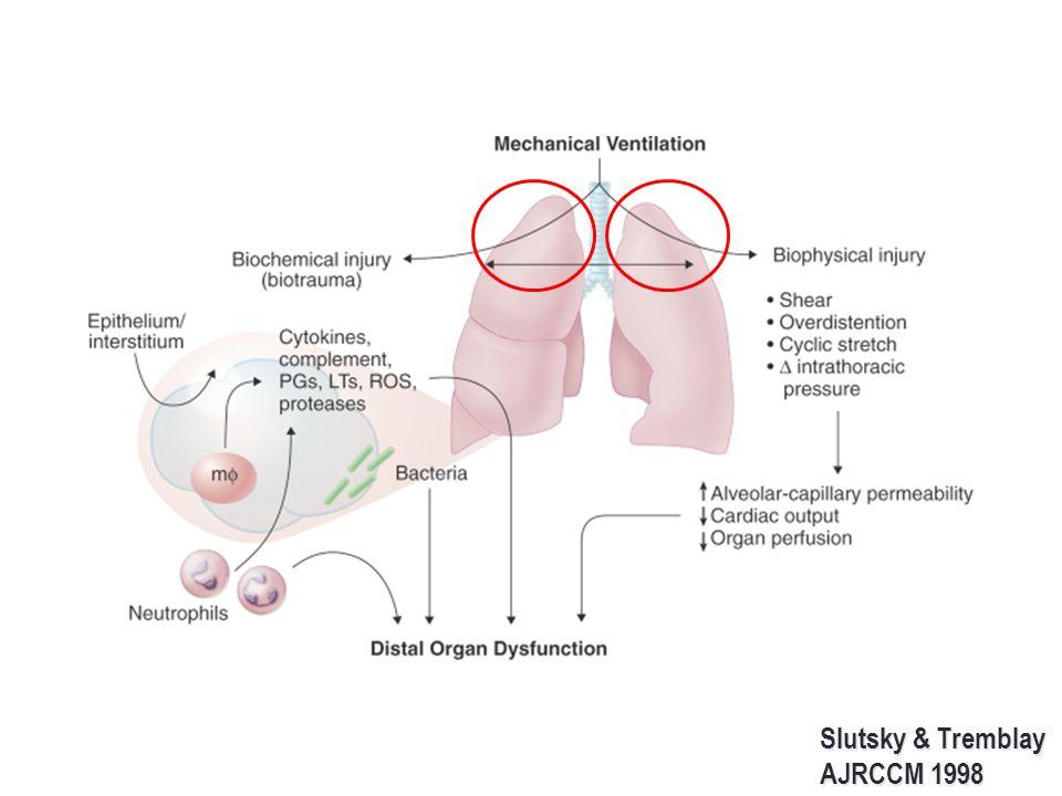 Résumé des différences Maladie plus grave dans OSCILLATE VOHF à pressions de ventilation plus élevées dans OSCILLATE VC protocolisée dans OSCILLATE (Vc plus petits, PEEP plus élevée) Plus de vasopresseurs, curares, sédation en VOHF dans OSCILLATE mais pas dans OSCAR Mortalité VOHF > VC dans OSCILLATE Mortalité VOHF OSCILLATE comparable à mortalité des 2 groupes OSCAR (malgré sévérité moindre) Mortalité la plus faible = VC OSCILLATE