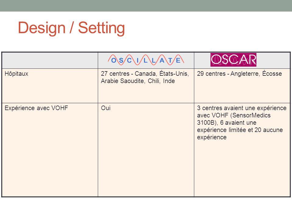 Design / Setting Hôpitaux27 centres - Canada, États-Unis, Arabie Saoudite, Chili, Inde 29 centres - Angleterre, Écosse Expérience avec VOHFOui3 centre