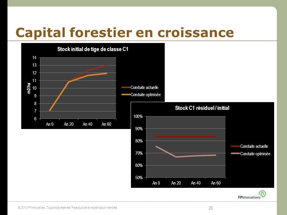 Capital forestier en croissance © 2010 FPInnovations. Tous droits réservés. Reproduction et redistribution interdites. 28