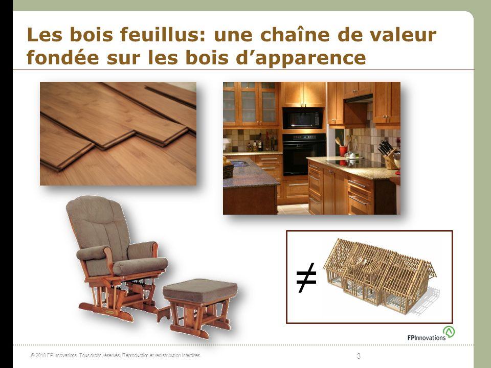 Les bois feuillus: une chaîne de valeur fondée sur les bois dapparence © 2010 FPInnovations. Tous droits réservés. Reproduction et redistribution inte