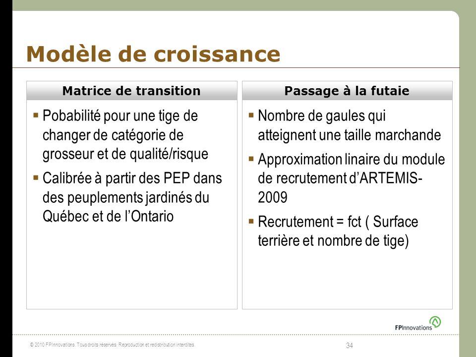 Modèle de croissance Matrice de transition Passage à la futaie Pobabilité pour une tige de changer de catégorie de grosseur et de qualité/risque Calib
