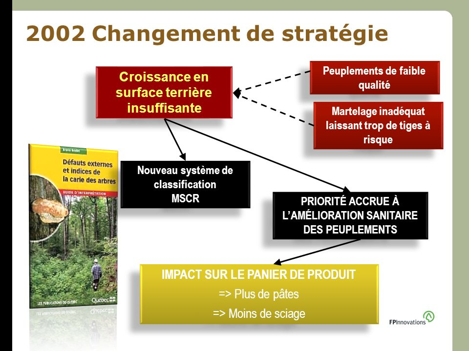 Capital forestier en croissance © 2010 FPInnovations.