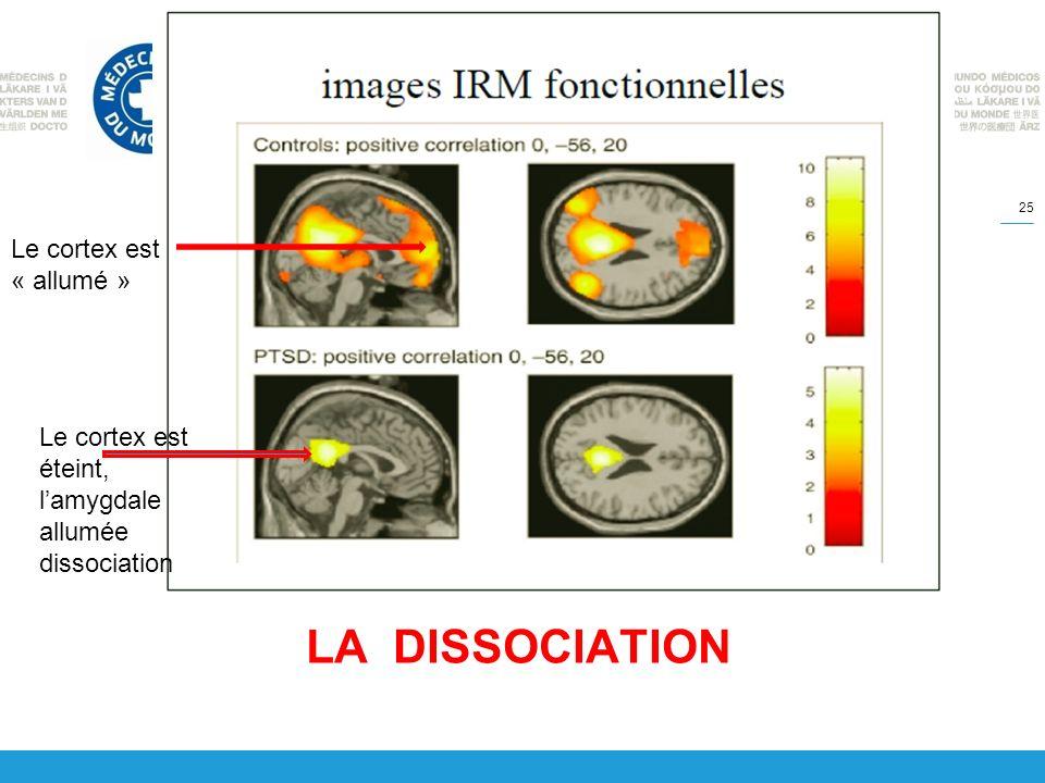 LA DISSOCIATION 25 Le cortex est « allumé » Le cortex est éteint, lamygdale allumée dissociation