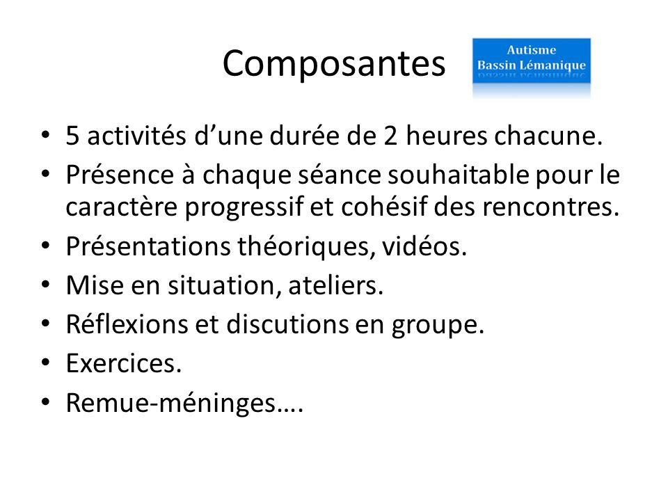 Composantes 5 activités dune durée de 2 heures chacune. Présence à chaque séance souhaitable pour le caractère progressif et cohésif des rencontres. P