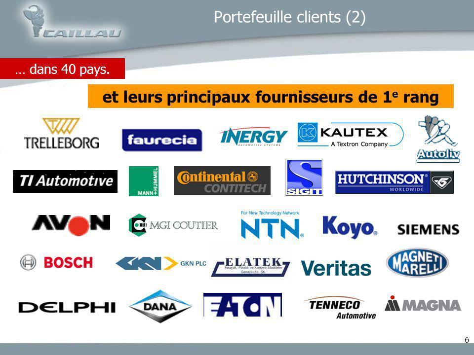 6 et leurs principaux fournisseurs de 1 e rang Portefeuille clients (2) … dans 40 pays.