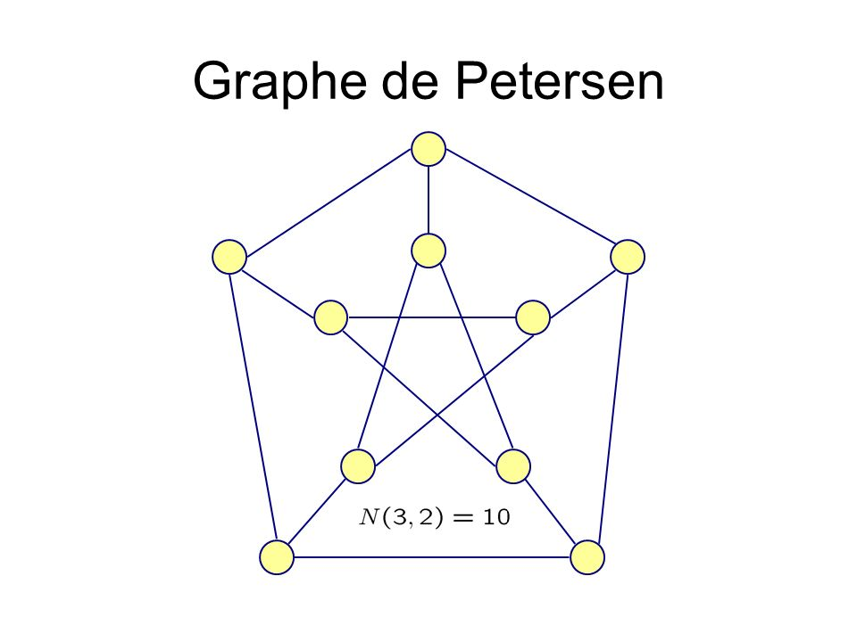 Graphe de Petersen