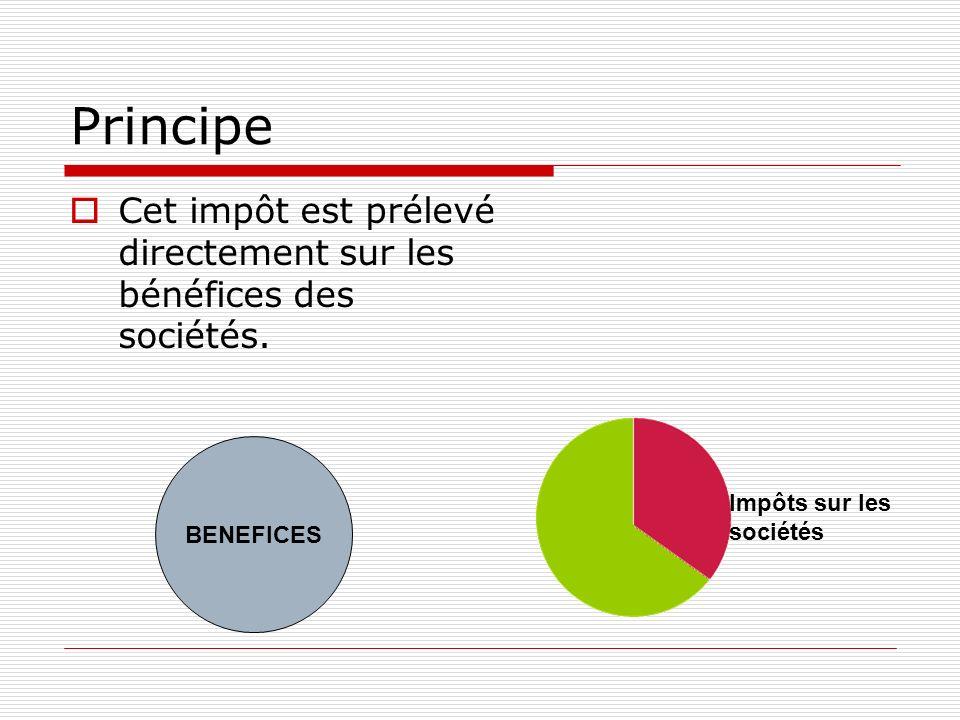 Principe Cet impôt est prélevé directement sur les bénéfices des sociétés.