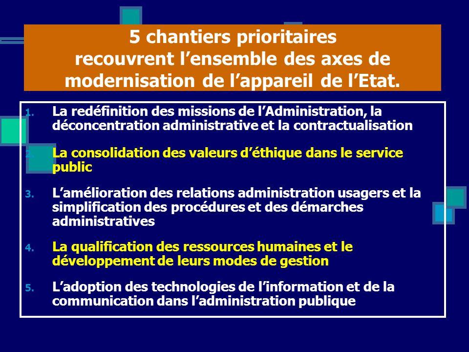 5 chantiers prioritaires recouvrent lensemble des axes de modernisation de lappareil de lEtat. 1. La redéfinition des missions de lAdministration, la