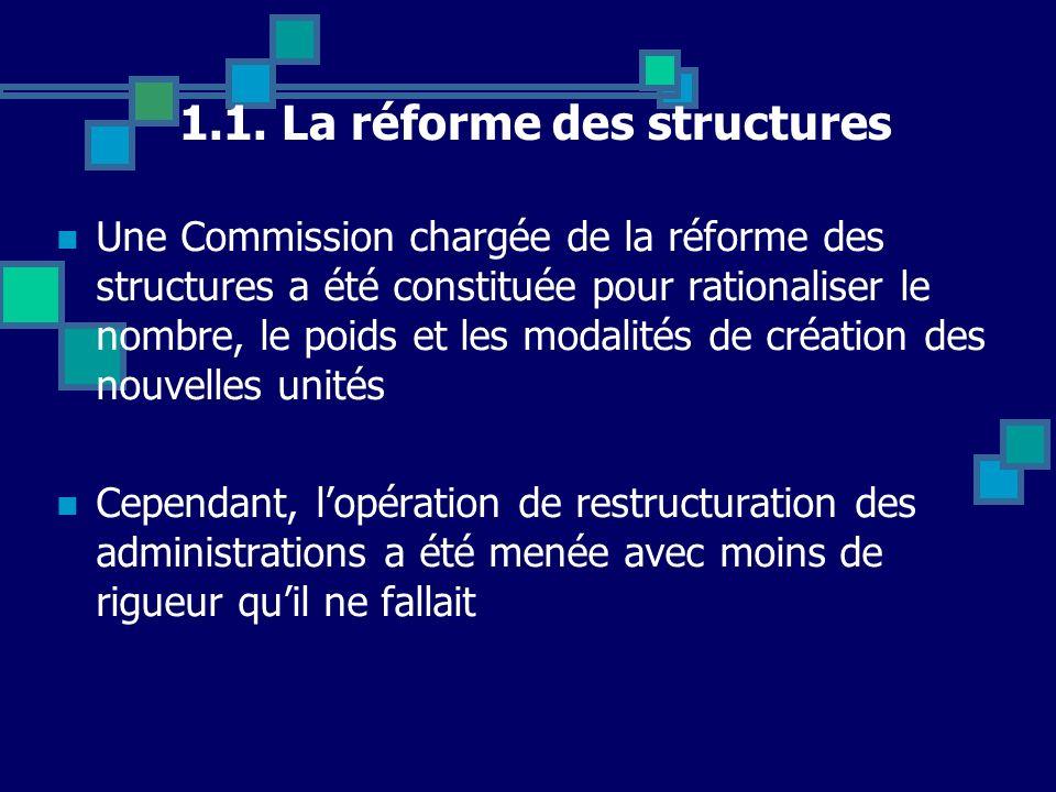 1.1. La réforme des structures Une Commission chargée de la réforme des structures a été constituée pour rationaliser le nombre, le poids et les modal