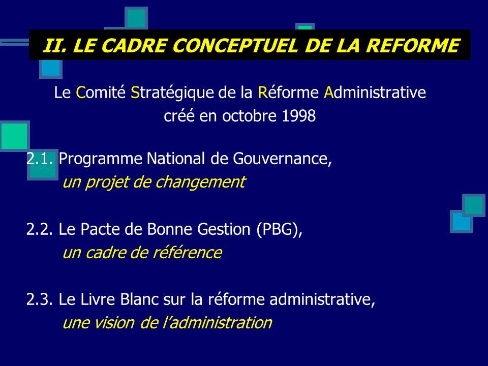 II. LE CADRE CONCEPTUEL DE LA REFORME Le Comité Stratégique de la Réforme Administrative créé en octobre 1998 2.1. Programme National de Gouvernance,