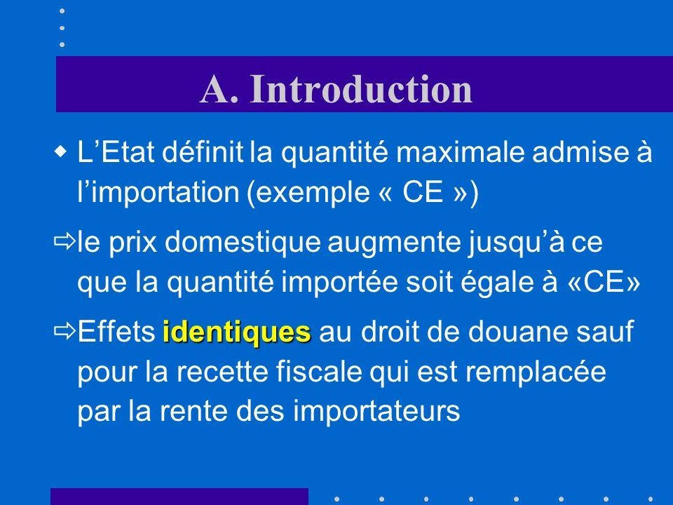 Section 3.3: Les effets dun système de contingentement
