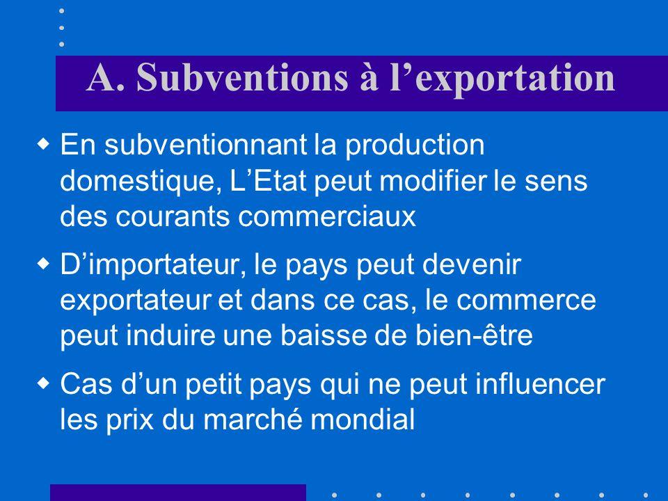 Section 3.4: Les subventions à lexportation et autres mesures de soutien aux revenus des producteurs