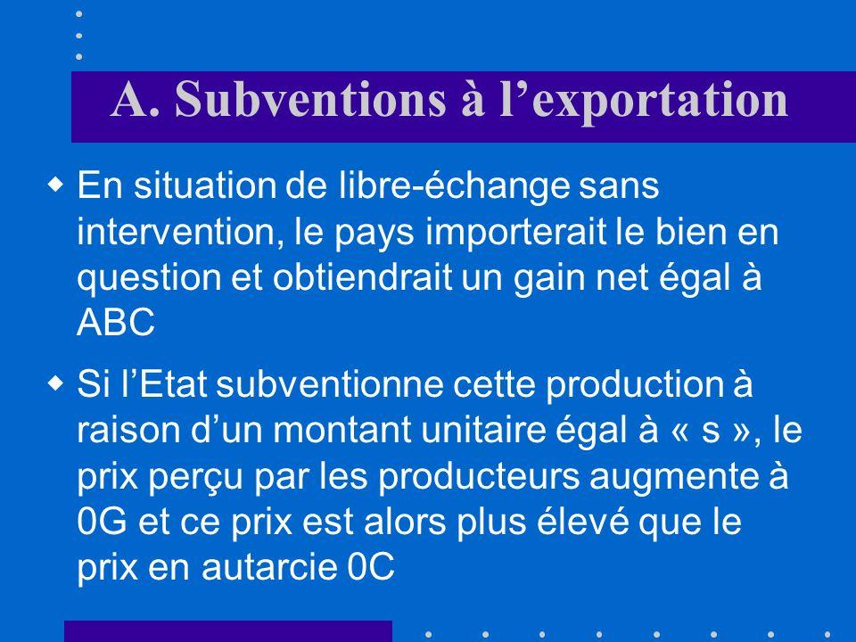 A. Subventions à lexportation ED,EO P Prix mondial ED M0M0M0M0 A B C EO Subvention unitaire = s EO s X0X0X0X0 D F G 0