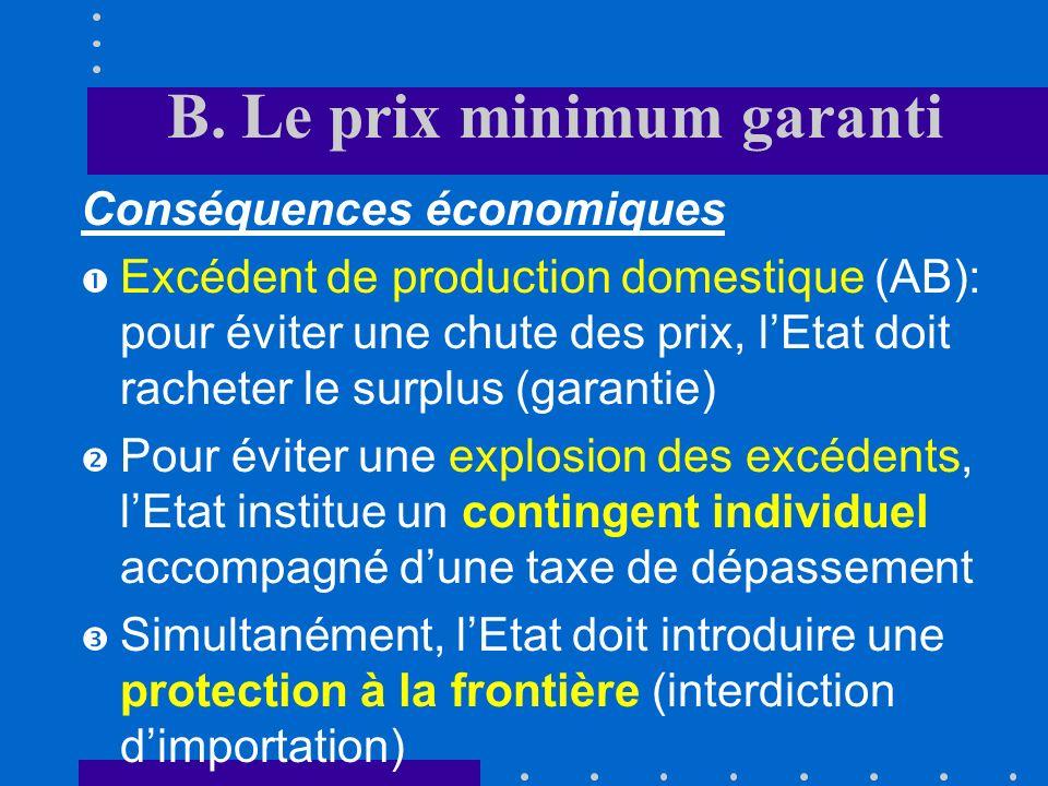 B. Le prix minimum garanti Analyse du mécanisme Q P D O PMPM Prix minimum garanti A B Excédent doffre