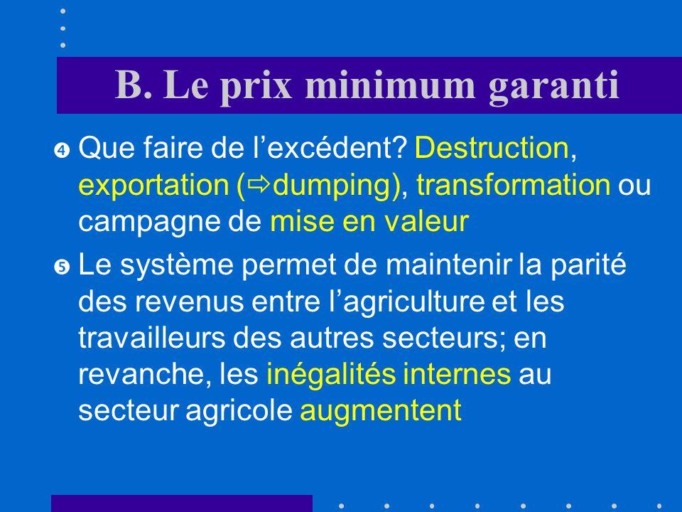 B. Le prix minimum garanti Conséquences économiques Excédent de production domestique (AB): pour éviter une chute des prix, lEtat doit racheter le sur