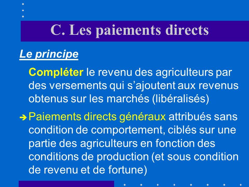 B. Le prix minimum garanti Que faire de lexcédent? Destruction, exportation ( dumping), transformation ou campagne de mise en valeur Le système permet