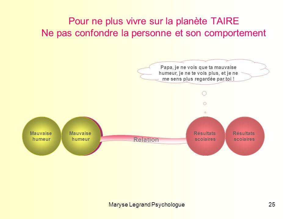 Maryse Legrand Psychologue25 Pour ne plus vivre sur la planète TAIRE Ne pas confondre la personne et son comportement Relation PèreFille Résultats sco