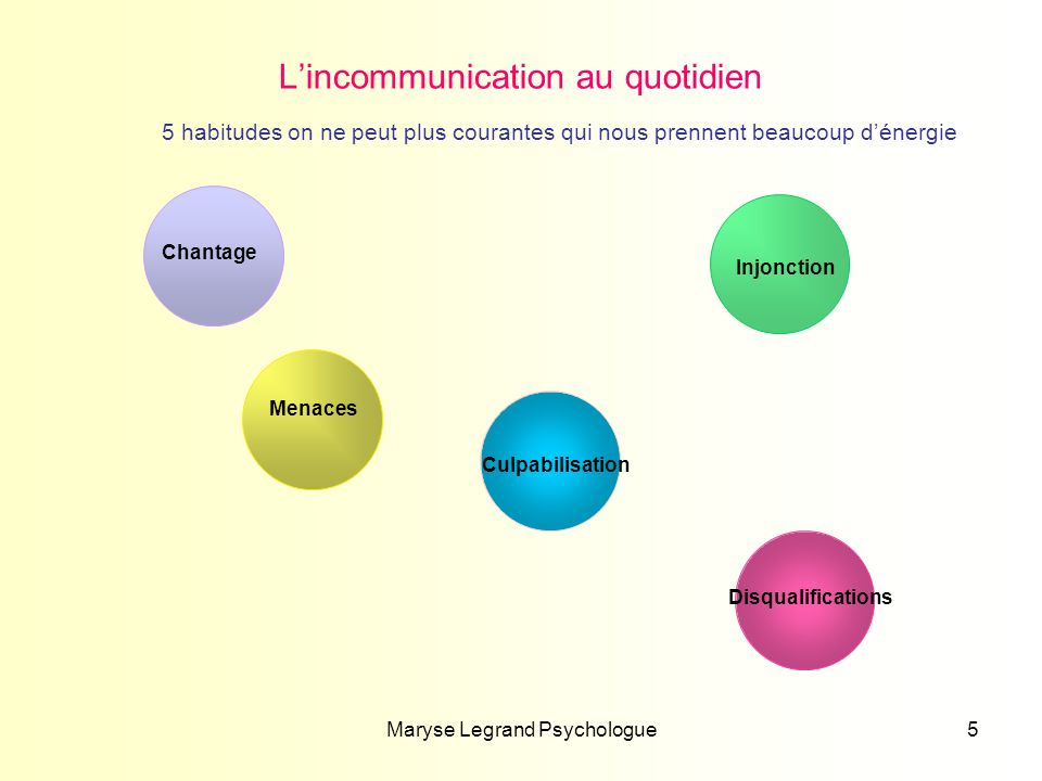 Maryse Legrand Psychologue5 Lincommunication au quotidien Injonction Chantage Menaces Culpabilisation Disqualifications 5 habitudes on ne peut plus co