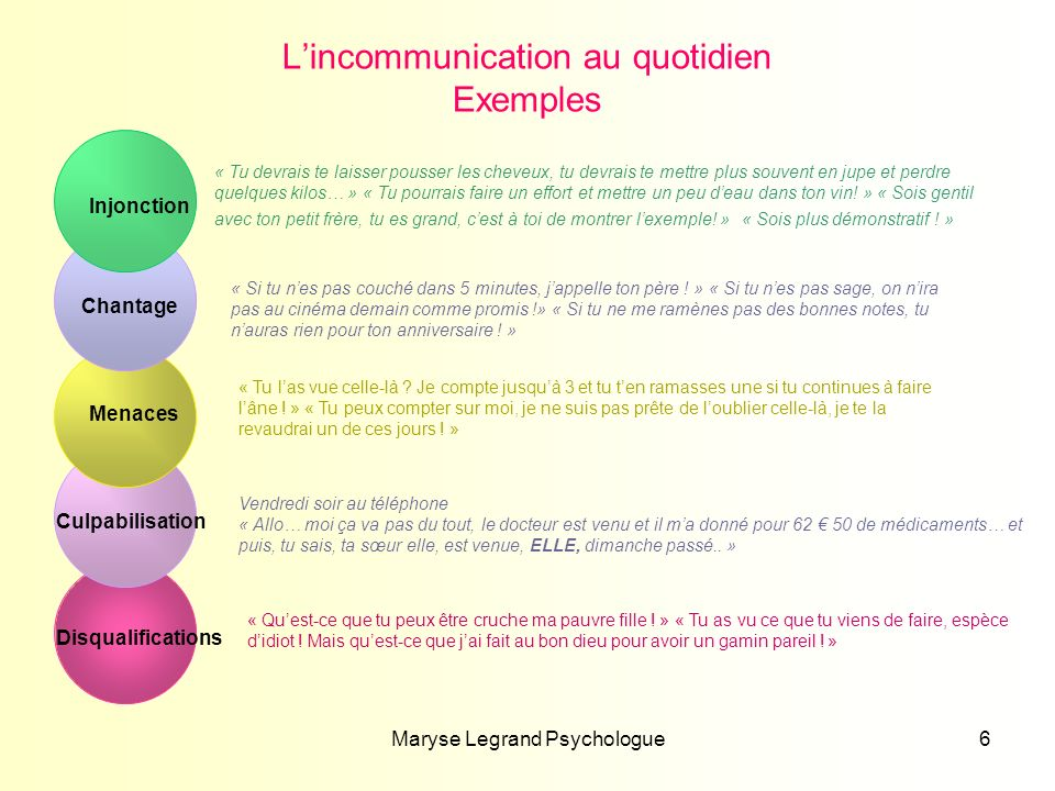 Maryse Legrand Psychologue6 Lincommunication au quotidien Exemples Injonction Chantage Menaces Culpabilisation Disqualifications « Tu devrais te laiss