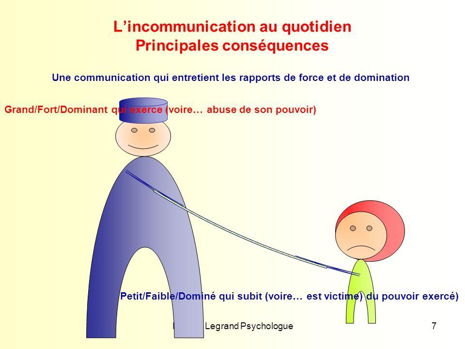 Maryse Legrand Psychologue7 Lincommunication au quotidien Principales conséquences Une communication qui entretient les rapports de force et de domina