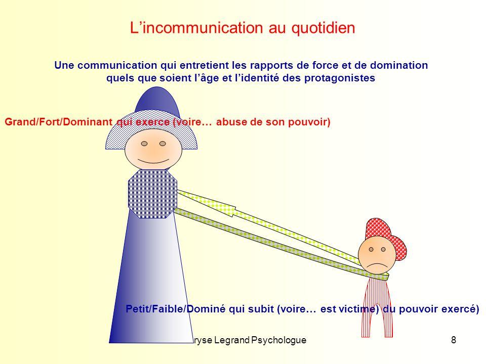 Maryse Legrand Psychologue8 Lincommunication au quotidien Une communication qui entretient les rapports de force et de domination quels que soient lâg