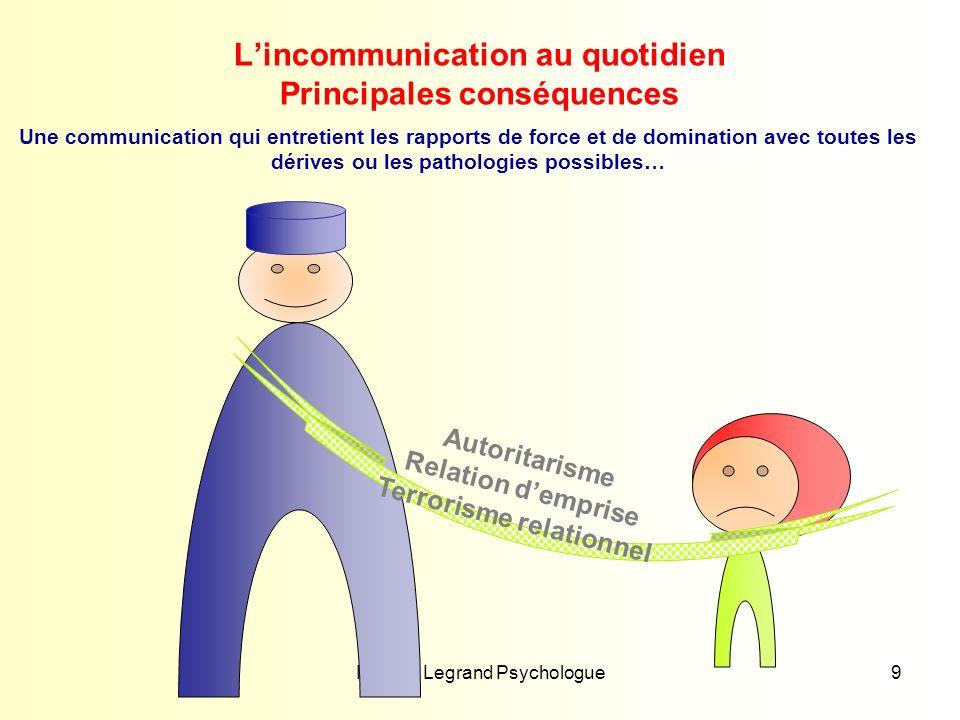 Maryse Legrand Psychologue9 Lincommunication au quotidien Principales conséquences Une communication qui entretient les rapports de force et de domina