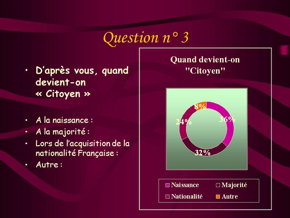 Question n° 2 A quoi peut-on lier la notion de « Citoyenneté » (Notez les réponses de 1 à 9 par ordre de préférence) Démocratie : Justice : Commune : Armée : Nation : Ecole : Droit de vote : Insertion : Prison :