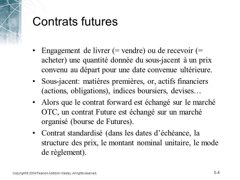 5-25 Profit et perte dun souscripteur dune option call en francs suisses Perte Profit (Cents US par CHF) + 1.00 + 0.50 0 - 0.50 - 1.00 57.558.059.059.558.5 Profit limité Perte illimitée Break-even price Prix dexercice A la monnaie Cours au comptant (Cents US par CHF) Le souscripteur dune option call sur le CHF, de PE de 58.5 cents/CHF, a un profit limité de 0.50 cents/CHF quand le cours spot est inférieur à 58.5, et a une perte potentielle illimitée quand le cours spot est supérieur à 59.0 cents/CHF.