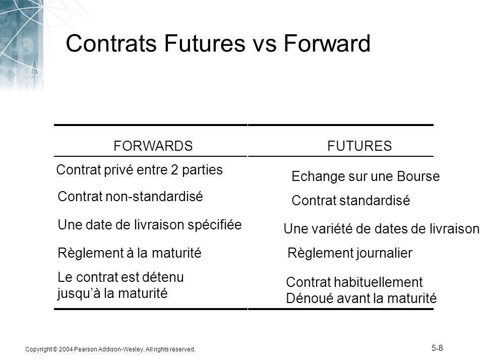 Copyright © 2004 Pearson Addison-Wesley. All rights reserved. 5-8 Contrats Futures vs Forward FORWARDSFUTURES Contrat privé entre 2 parties Contrat no