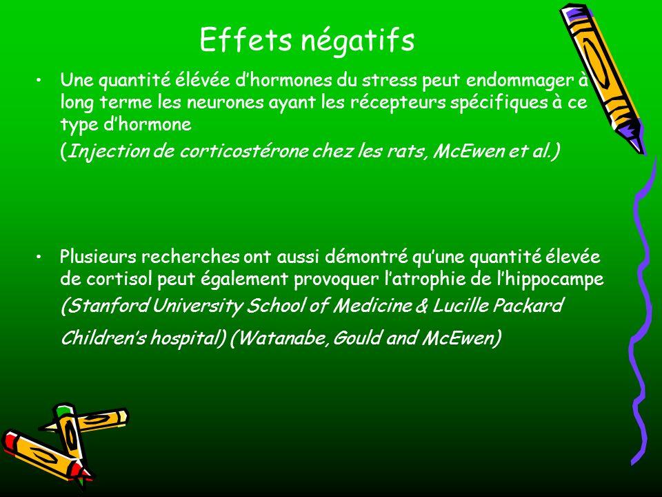 Effets négatifs Une quantité élévée dhormones du stress peut endommager à long terme les neurones ayant les récepteurs spécifiques à ce type dhormone (Injection de corticostérone chez les rats, McEwen et al.) Plusieurs recherches ont aussi démontré quune quantité élevée de cortisol peut également provoquer latrophie de lhippocampe (Stanford University School of Medicine & Lucille Packard Childrens hospital) (Watanabe, Gould and McEwen)