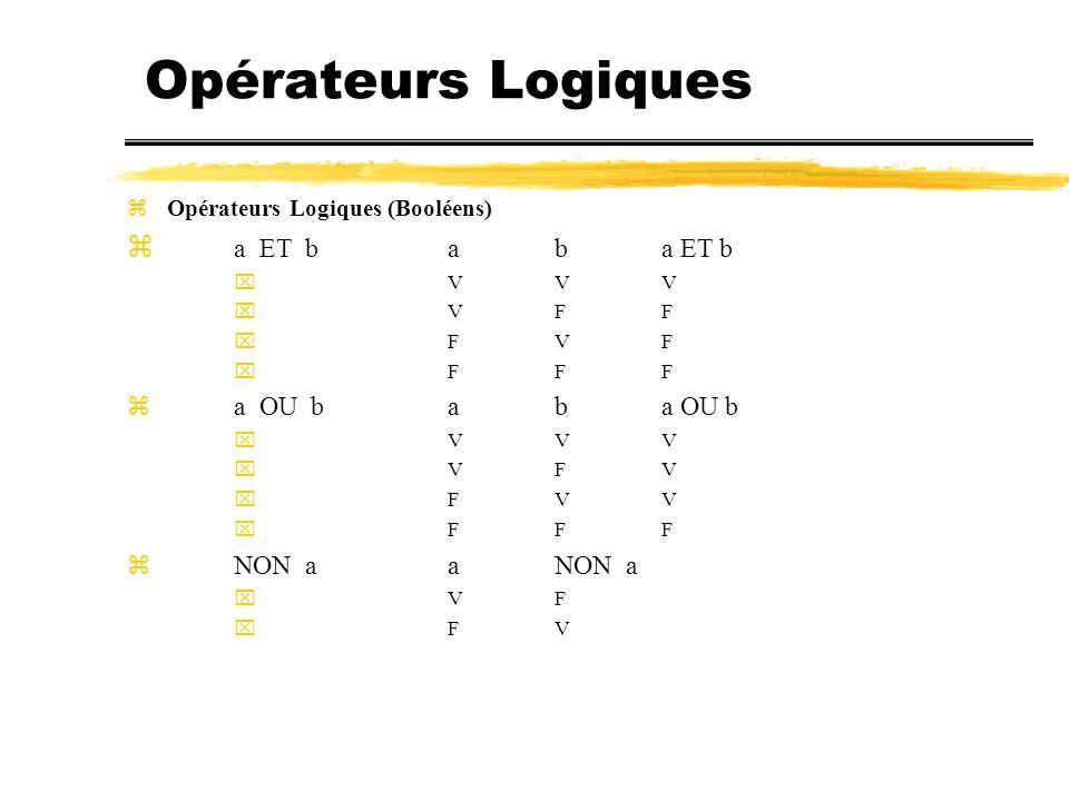 Opérateurs Logiques zOpérateurs Logiques (Booléens) z a ET baba ET b xVVV xVFF xFVF xFFF za OU baba OU b xVVV xVFV xFVV xFFF zNON aaNON a xVF xFV