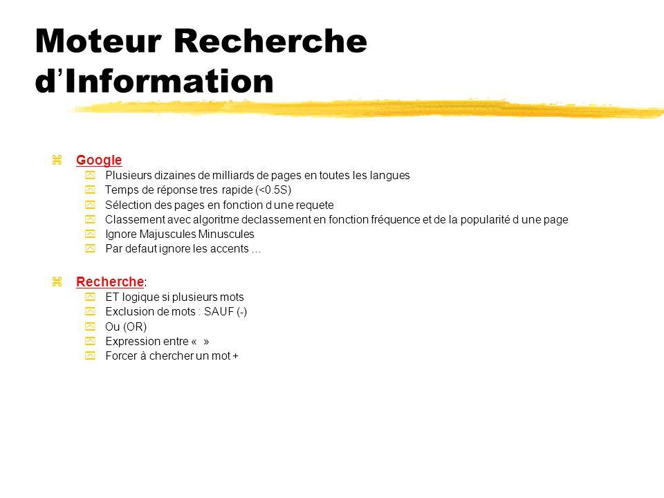 Moteur Recherche dInformation zGoogle yPlusieurs dizaines de milliards de pages en toutes les langues yTemps de réponse tres rapide (<0.5S) ySélection des pages en fonction d une requete yClassement avec algoritme declassement en fonction fréquence et de la popularité d une page yIgnore Majuscules Minuscules yPar defaut ignore les accents … zRecherche: yET logique si plusieurs mots yExclusion de mots : SAUF (-) yOu (OR) yExpression entre « » yForcer à chercher un mot +