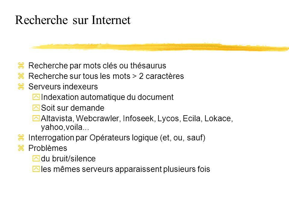 Recherche sur Internet zRecherche par mots clés ou thésaurus zRecherche sur tous les mots > 2 caractères zServeurs indexeurs yIndexation automatique du document ySoit sur demande yAltavista, Webcrawler, Infoseek, Lycos, Ecila, Lokace, yahoo,voila...