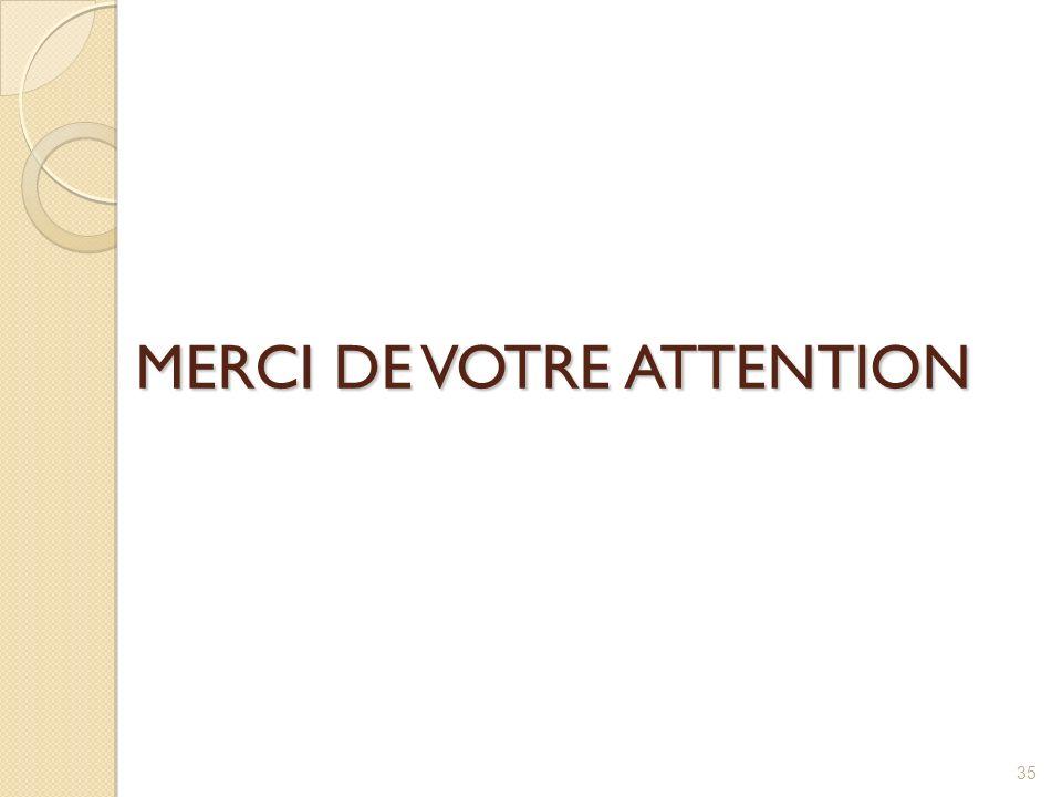 MERCI DE VOTRE ATTENTION 35