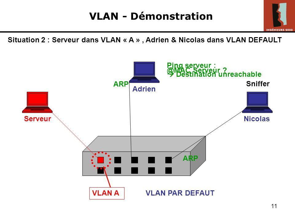 10 VLAN - Démonstration Adrien ServeurNicolas VLAN A VLAN PAR DEFAUT # vlan untagged Sniffer # vlan name Situation 2 : Serveur dans VLAN « A », Adrien