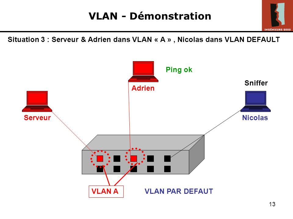 12 VLAN - Démonstration Adrien ServeurNicolas VLAN A VLAN PAR DEFAUT # vlan untagged Sniffer Situation 3 : Serveur & Adrien dans VLAN « A », Nicolas d