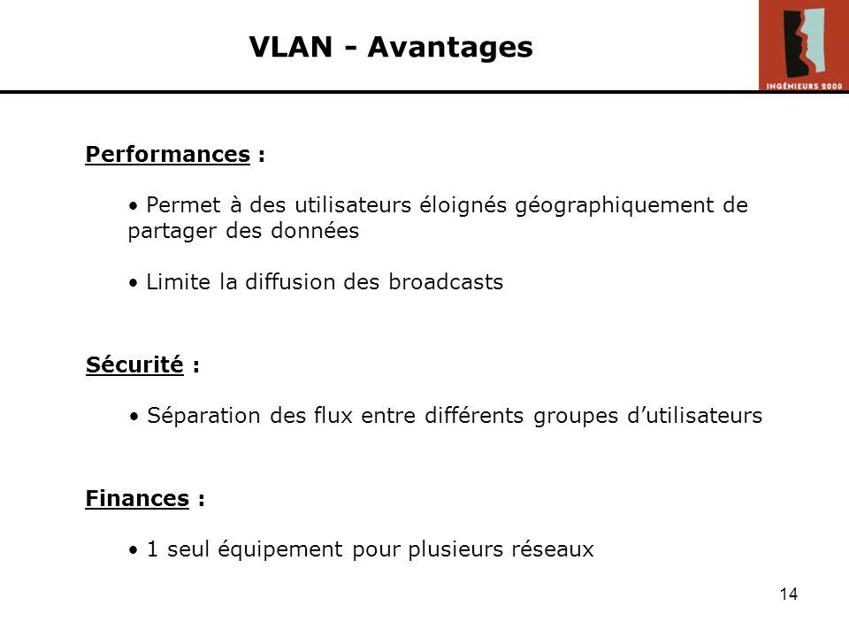 13 VLAN - Démonstration Adrien ServeurNicolas Sniffer VLAN A VLAN PAR DEFAUT Situation 3 : Serveur & Adrien dans VLAN « A », Nicolas dans VLAN DEFAULT