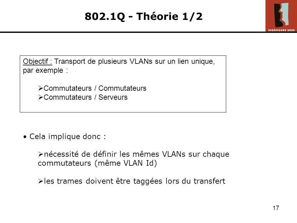 16 802.1Q - Problématique 2/2 VLAN ADEFAULT VLAN VLAN A