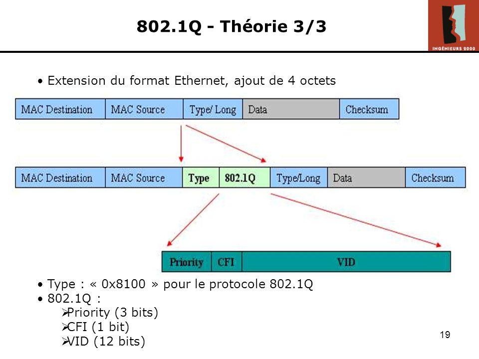 18 802.1Q - Théorie 2/3 VLAN A Tags sur les trames VLAN ADEFAULT VLAN VLAN A