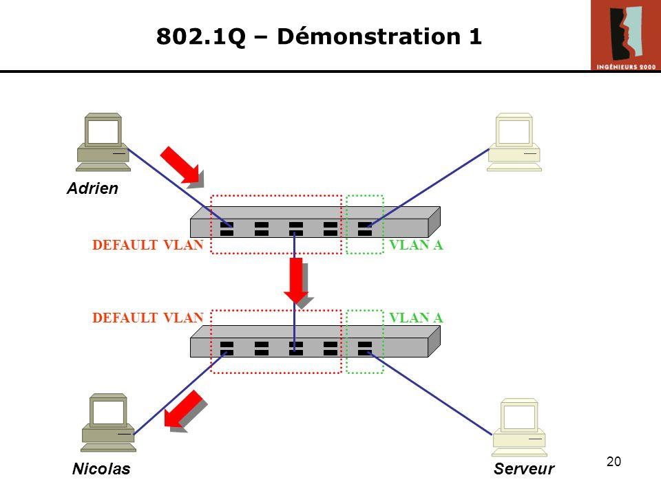 19 Extension du format Ethernet, ajout de 4 octets 802.1Q - Théorie 3/3 Type : « 0x8100 » pour le protocole 802.1Q 802.1Q : Priority (3 bits) CFI (1 b