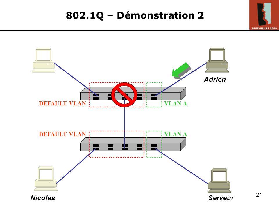 20 VLAN ADEFAULT VLAN 802.1Q – Démonstration 1 VLAN A Adrien NicolasServeur
