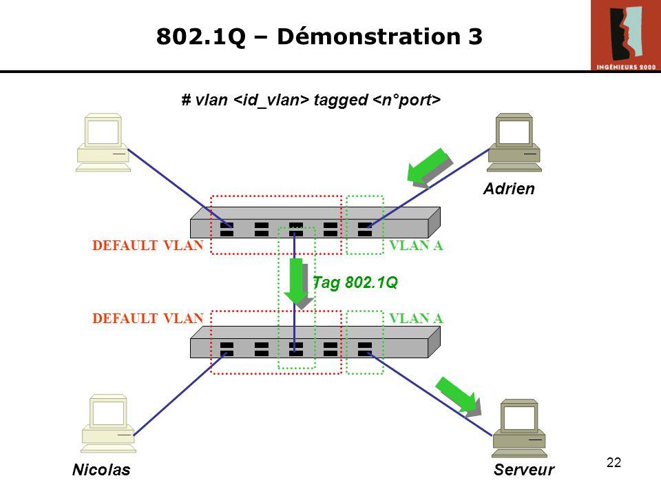 21 VLAN ADEFAULT VLAN 802.1Q – Démonstration 2 VLAN A Adrien NicolasServeur
