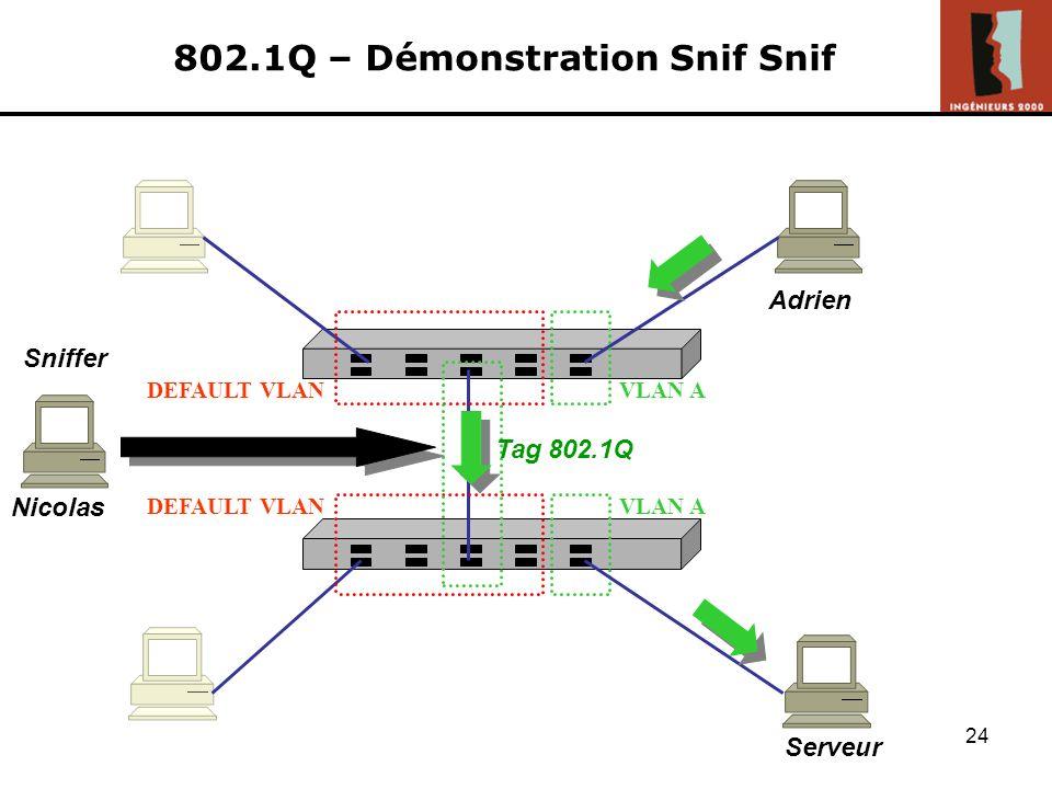 23 VLAN ADEFAULT VLAN 802.1Q - Démonstration 4 VLAN A Adrien NicolasServeur