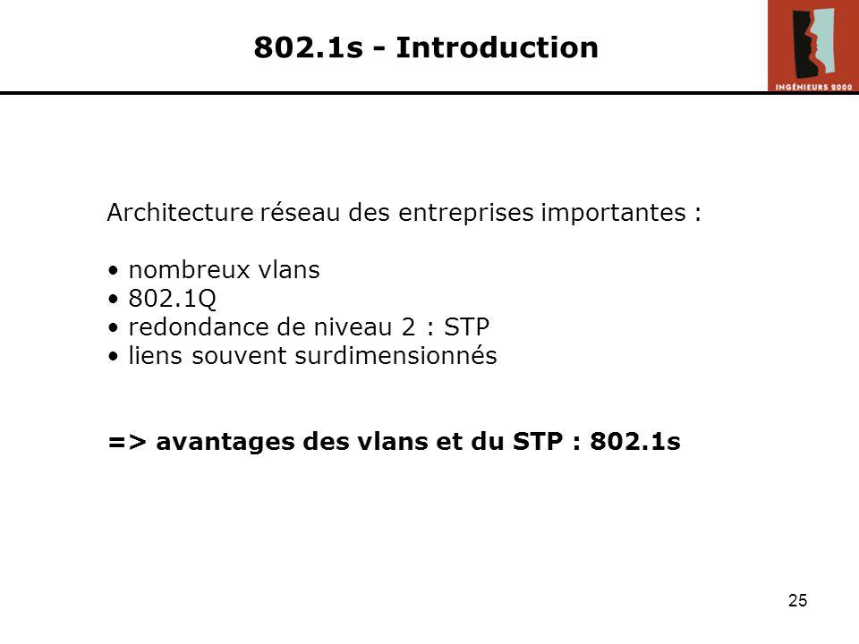 24 VLAN ADEFAULT VLAN 802.1Q – Démonstration Snif Snif VLAN A Tag 802.1Q Sniffer Nicolas Adrien Serveur
