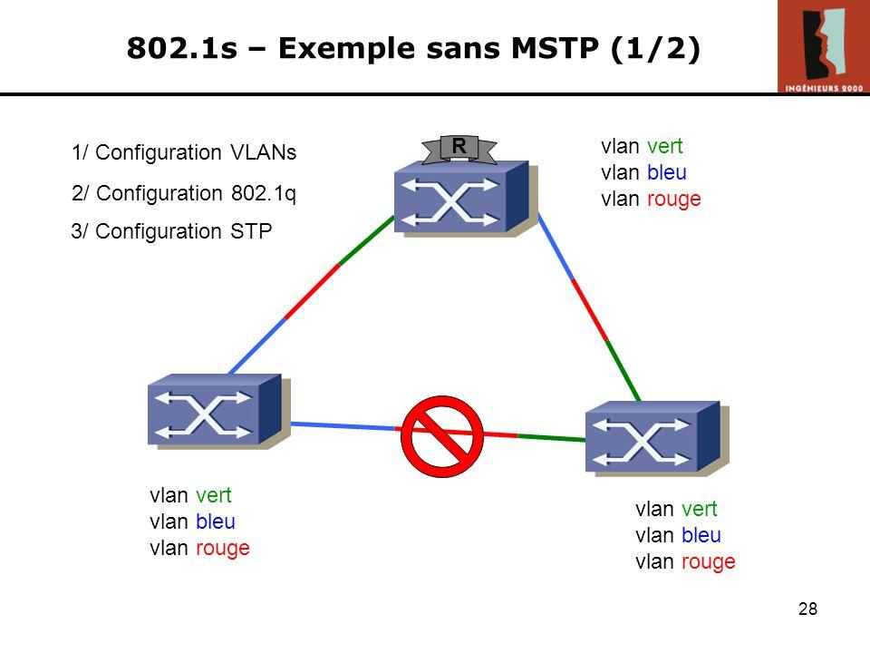 27 802.1s – Objectifs / Limitations Objectifs : - Meilleure utilisation des liens - Temps de convergence de 3 secondes - Redondance de niveau 2 accrue