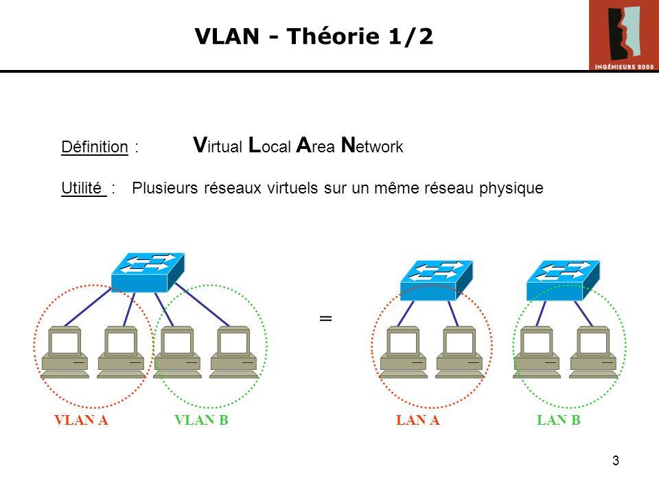 2 Fonctionnalités avancées des VLANs VLAN 802.1q 802.1s 802.1x Table des matières