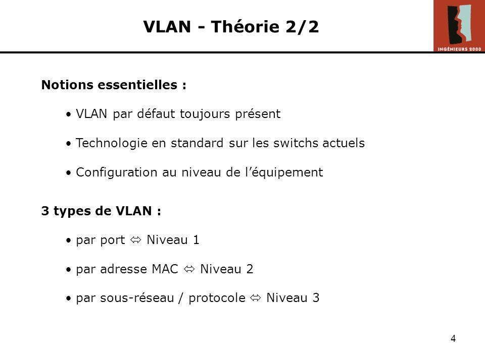 3 VLAN - Théorie 1/2 Définition : V irtual L ocal A rea N etwork Utilité : Plusieurs réseaux virtuels sur un même réseau physique VLAN AVLAN B LAN A L